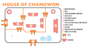 House of Changwon