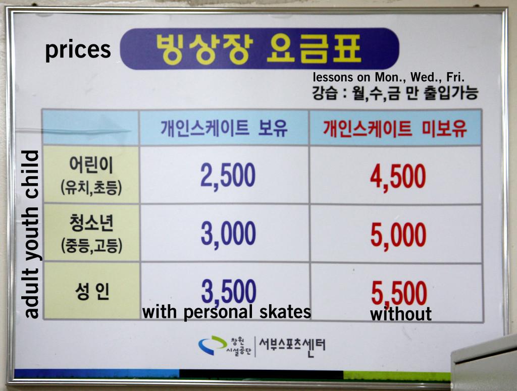 SB_Prices