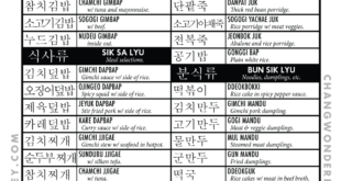 Translated Gimbap Menu