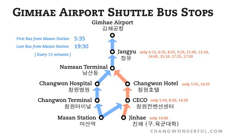 Korean International Airport Hotel